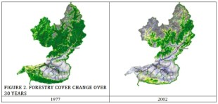 Forestry Cover Change Over 30 Years in Afghanistan (Source: Afghanistan Initial National Communication to UNFCCC, p.16)